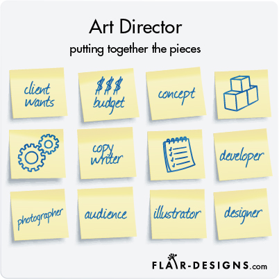 What does it mean to be an art director